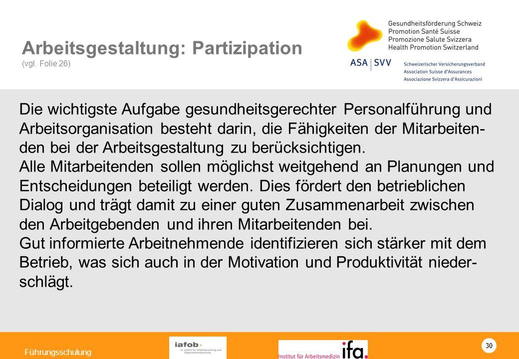 Arbeitsgestaltung: Partizipation (vgl. Folie 26)