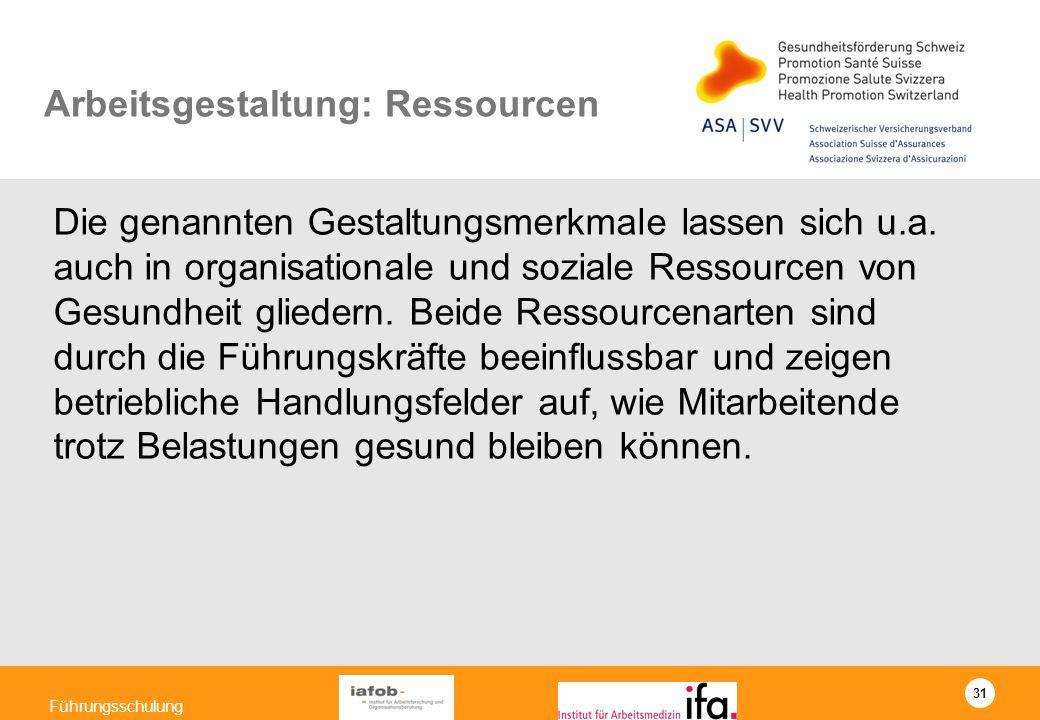 Arbeitsgestaltung: Ressourcen