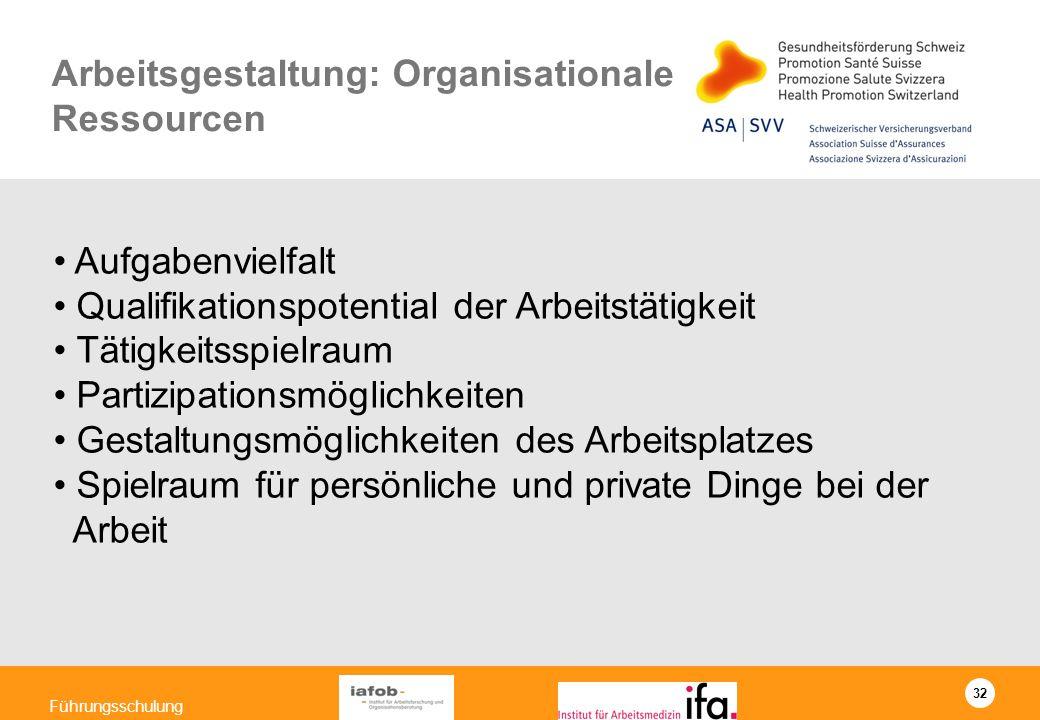 Arbeitsgestaltung: Organisationale