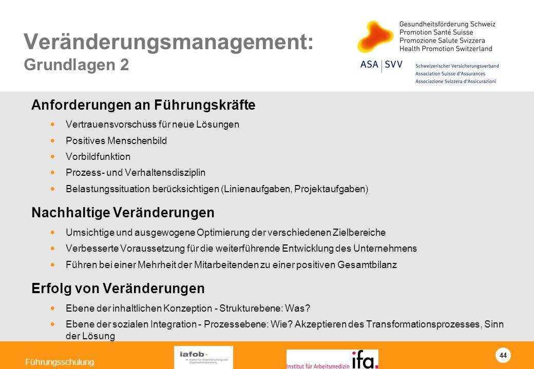 Veränderungsmanagement: Grundlagen 2
