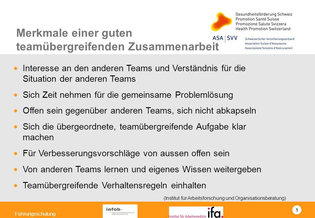 Merkmale einer guten teamübergreifenden Zusammenarbeit