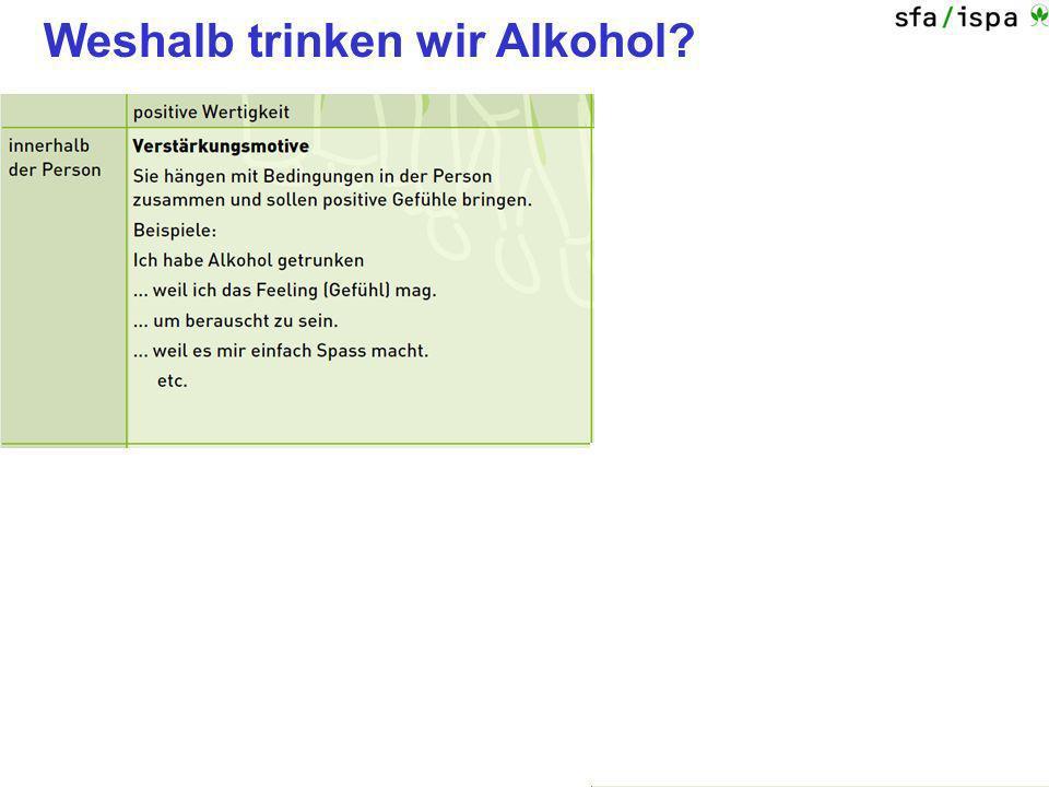 Weshalb trinken wir Alkohol