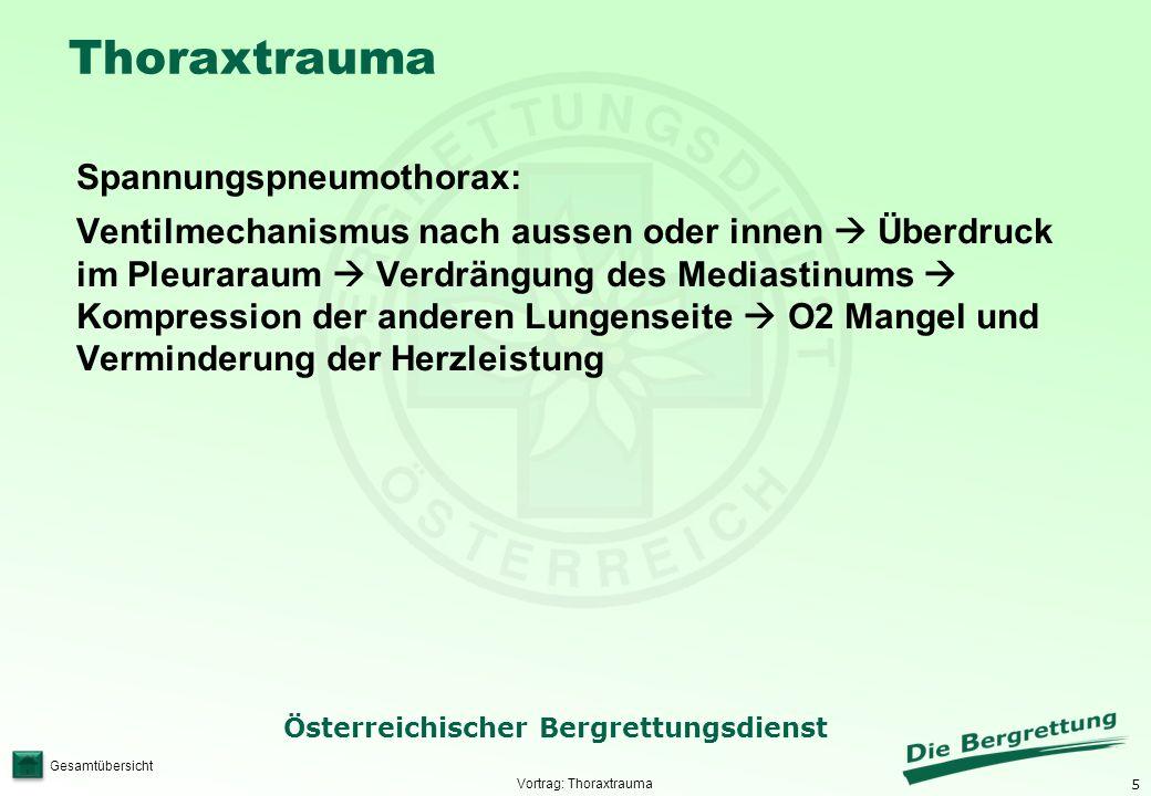 Vortrag: Thoraxtrauma