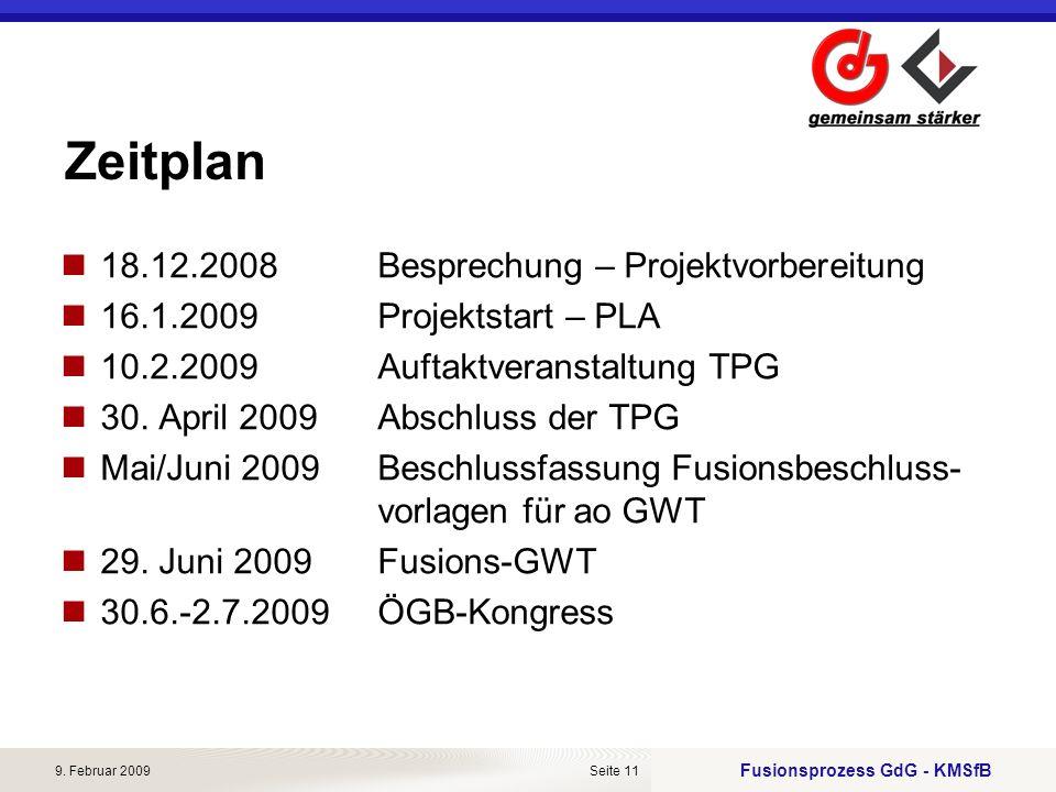 Zeitplan 18.12.2008 Besprechung – Projektvorbereitung