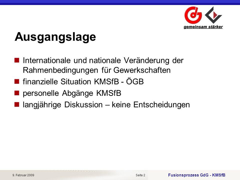 Ausgangslage Internationale und nationale Veränderung der Rahmenbedingungen für Gewerkschaften. finanzielle Situation KMSfB - ÖGB.