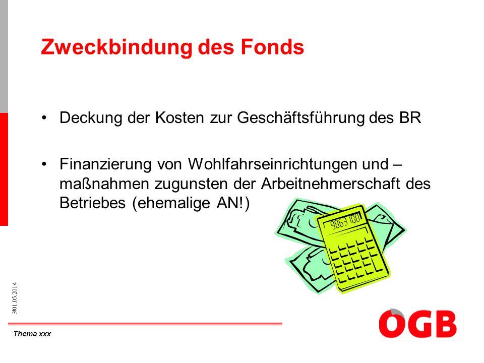 Zweckbindung des Fonds