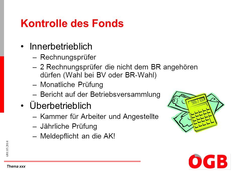 Kontrolle des Fonds Innerbetrieblich Überbetrieblich Rechnungsprüfer