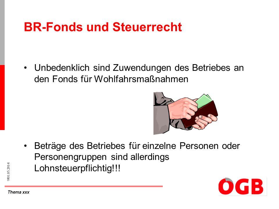 BR-Fonds und Steuerrecht