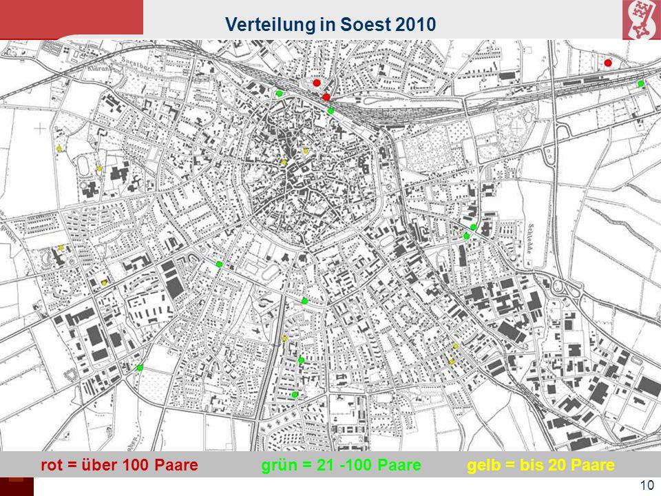 Verteilung in Soest Verteilung in Soest 2010 rot = über 100 Paare