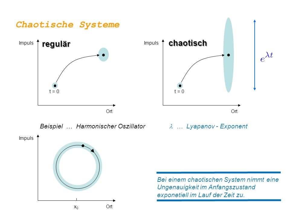 Chaotische Systeme regulär chaotisch