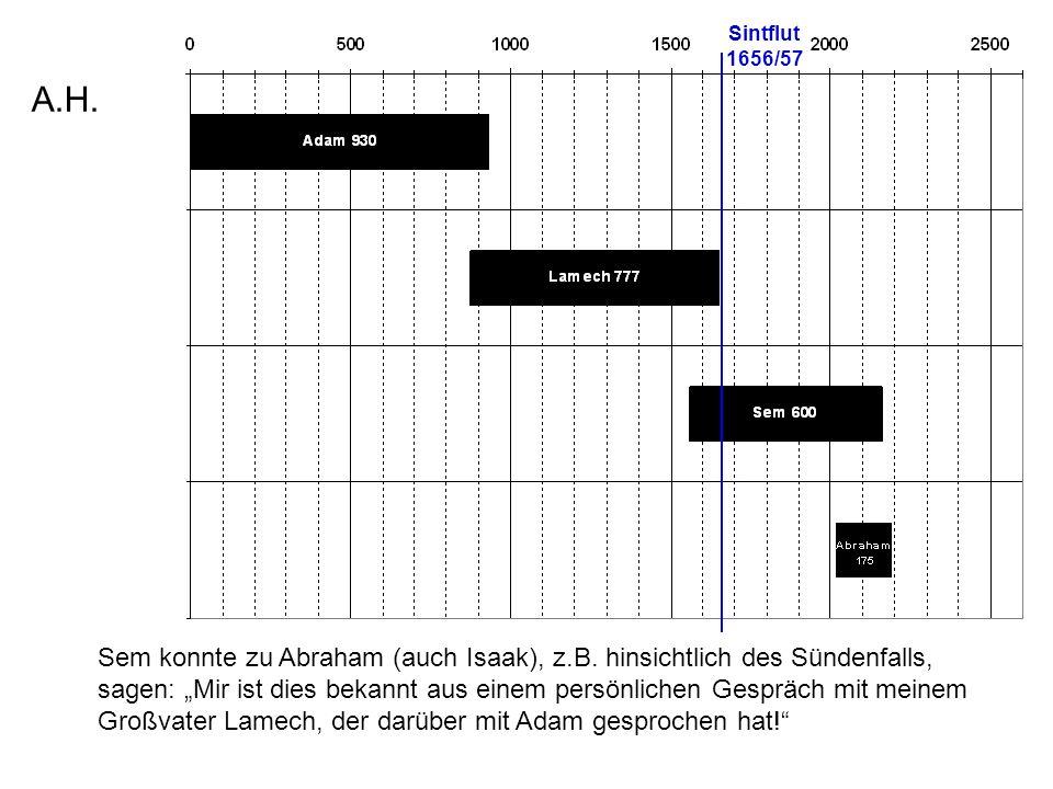 Sintflut 1656/57 A.H.