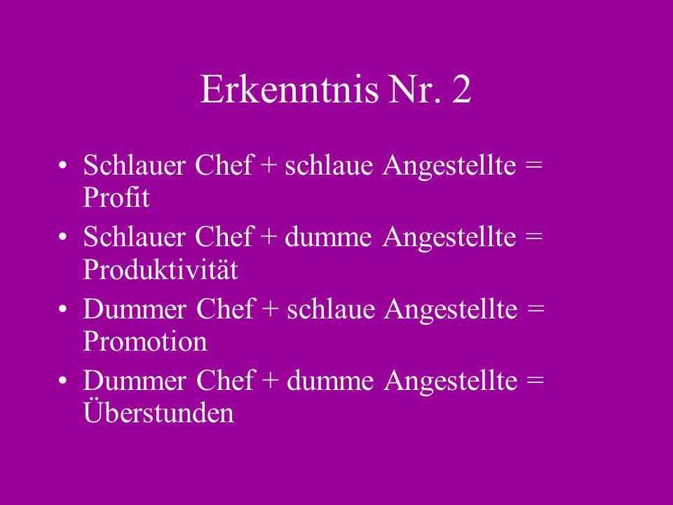 Erkenntnis Nr. 2 Schlauer Chef + schlaue Angestellte = Profit