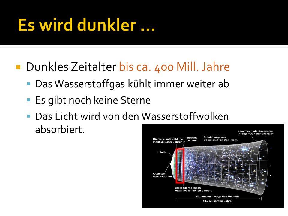 Es wird dunkler … Dunkles Zeitalter bis ca. 400 Mill. Jahre