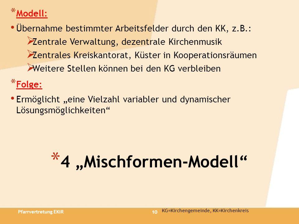 "4 ""Mischformen-Modell"