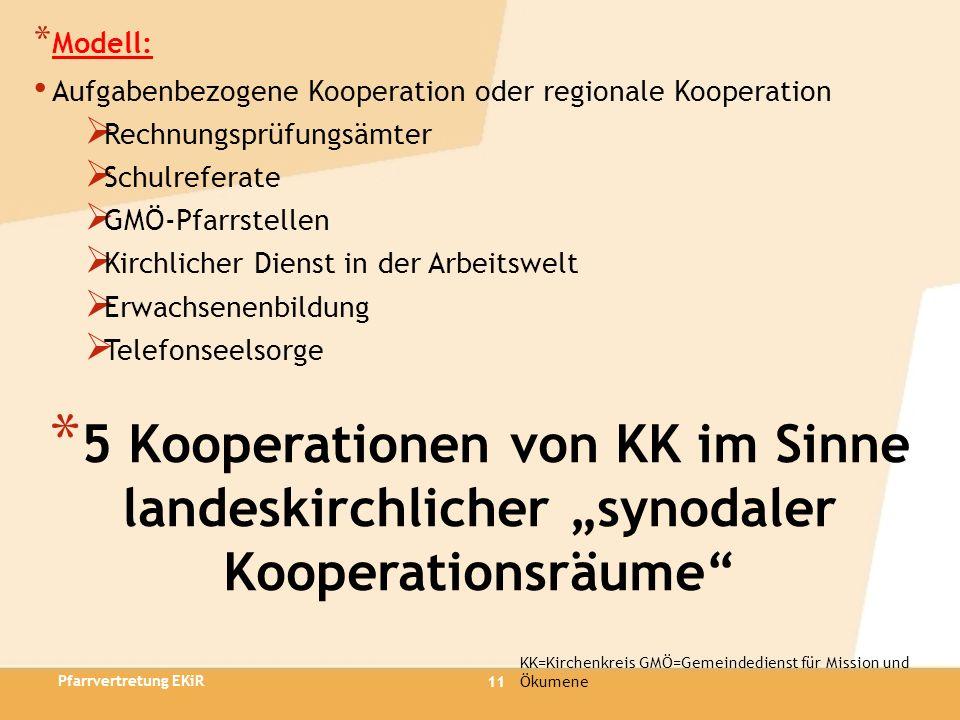 Modell: Aufgabenbezogene Kooperation oder regionale Kooperation. Rechnungsprüfungsämter. Schulreferate.