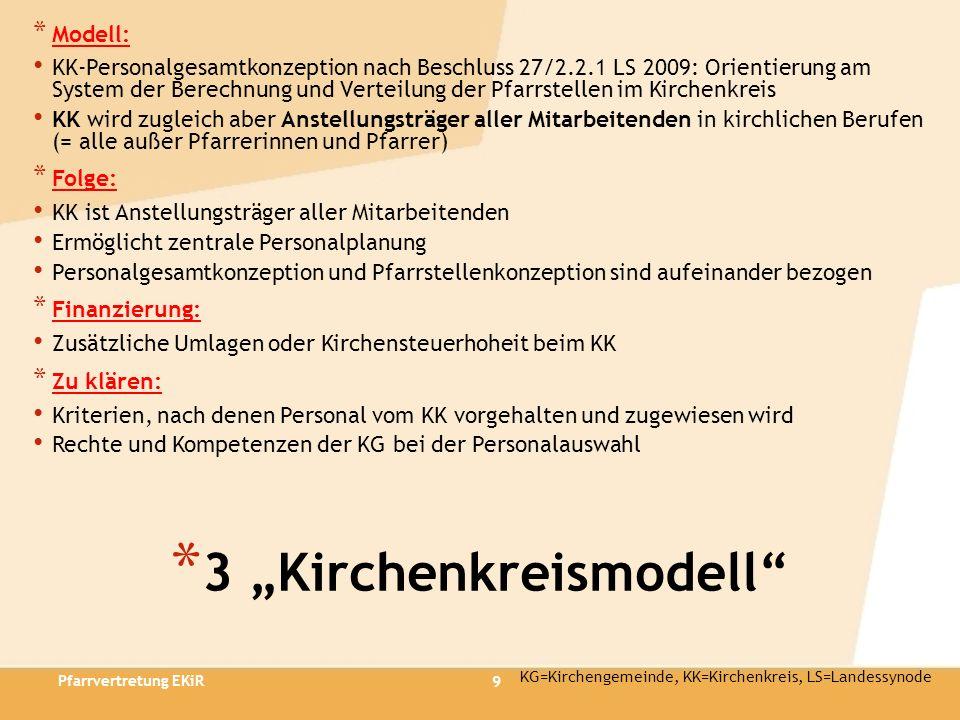 """3 """"Kirchenkreismodell"""