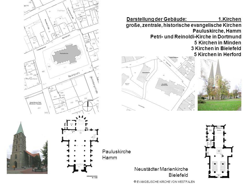 Darstellung der Gebäude: 1.Kirchen