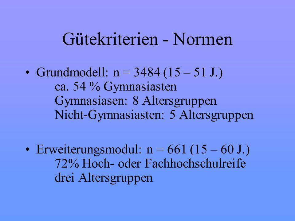 Gütekriterien - Normen