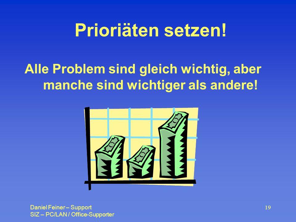 Prioriäten setzen! Alle Problem sind gleich wichtig, aber manche sind wichtiger als andere! Daniel Feiner – Support.