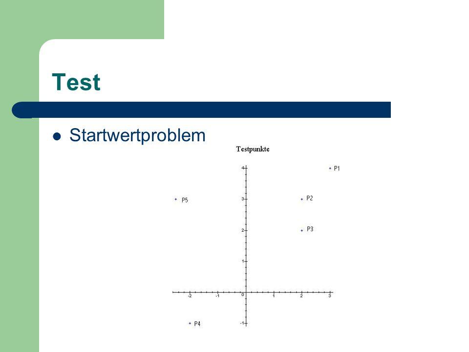 Test Startwertproblem Beim Test tauchte Startwertproblem auf