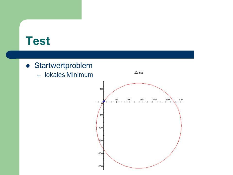 Test Startwertproblem lokales Minimum Mit dem schlechten Startwert