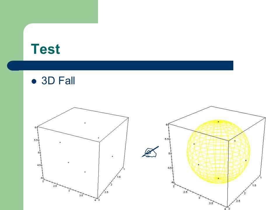Test 3D Fall Auch 3d Fall möglich Aber 1 Parameter mehr z-Achse 