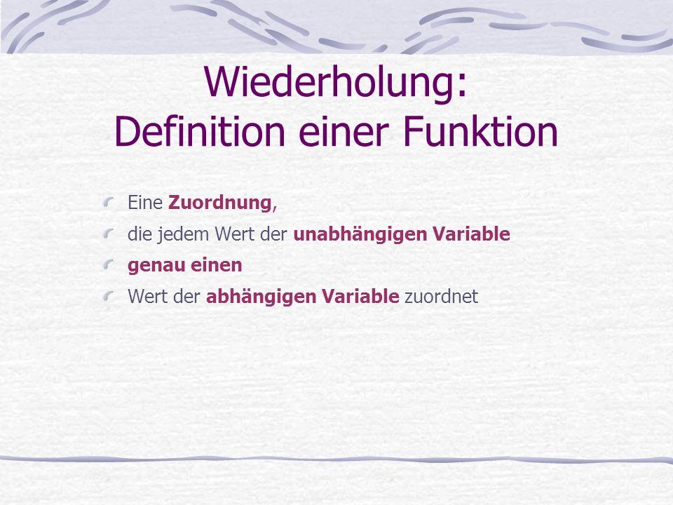 Wiederholung: Definition einer Funktion
