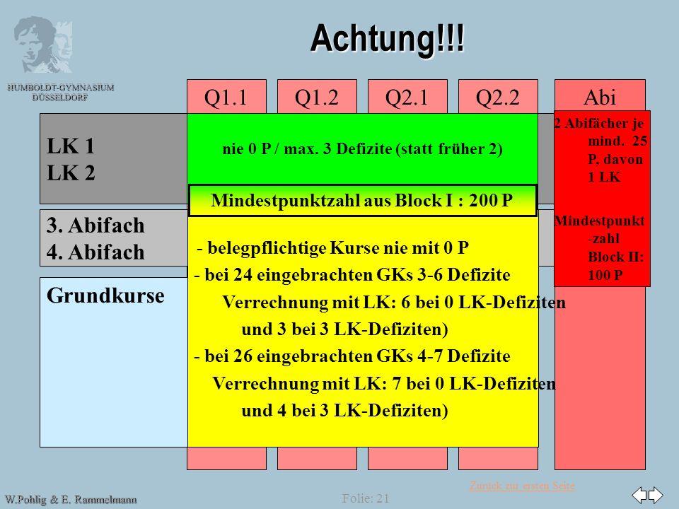 Achtung!!! Abi Q2.2 Q1.1 Q1.2 Q2.1 LK 1 LK 2 3. Abifach 4. Abifach