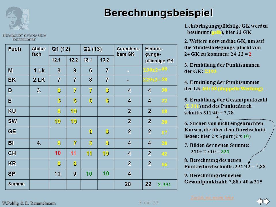 28.03.2017 Berechnungsbeispiel. einbringungspflichtige GK werden bestimmt (gelb), hier 22 GK.