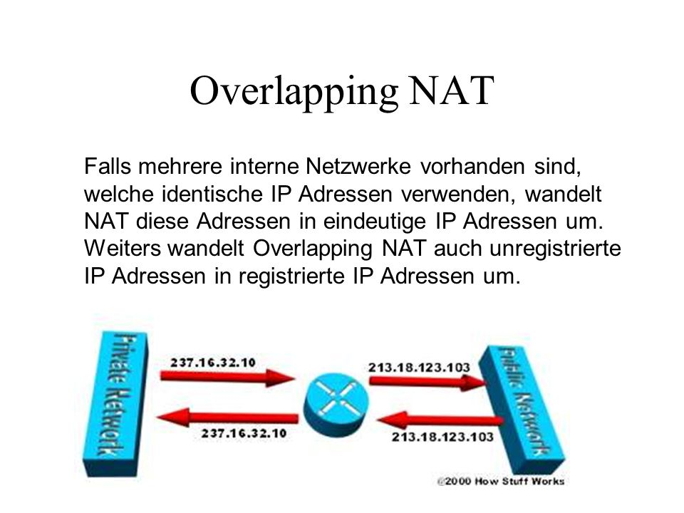 Overlapping NAT