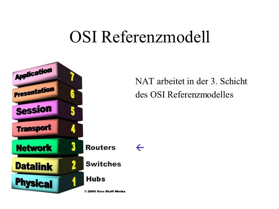OSI Referenzmodell NAT arbeitet in der 3. Schicht