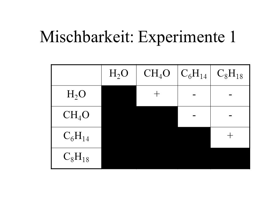 Mischbarkeit: Experimente 1