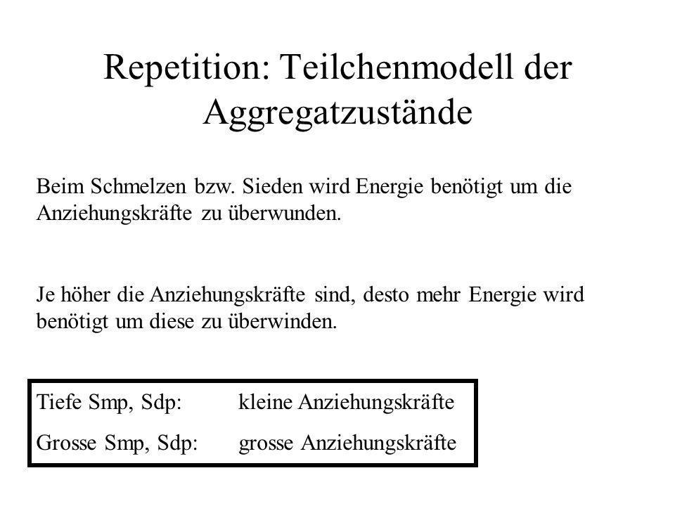 Repetition: Teilchenmodell der Aggregatzustände