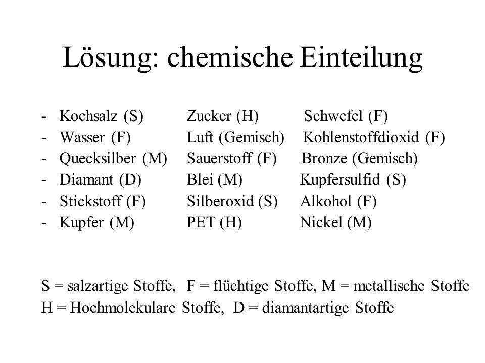 Lösung: chemische Einteilung