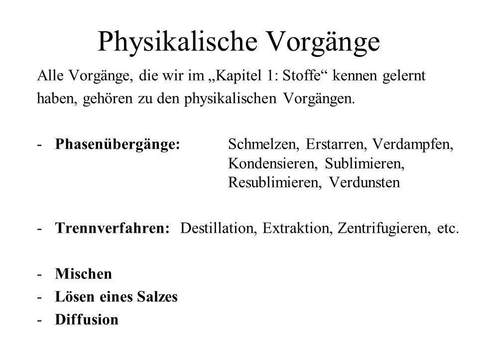Physikalische Vorgänge