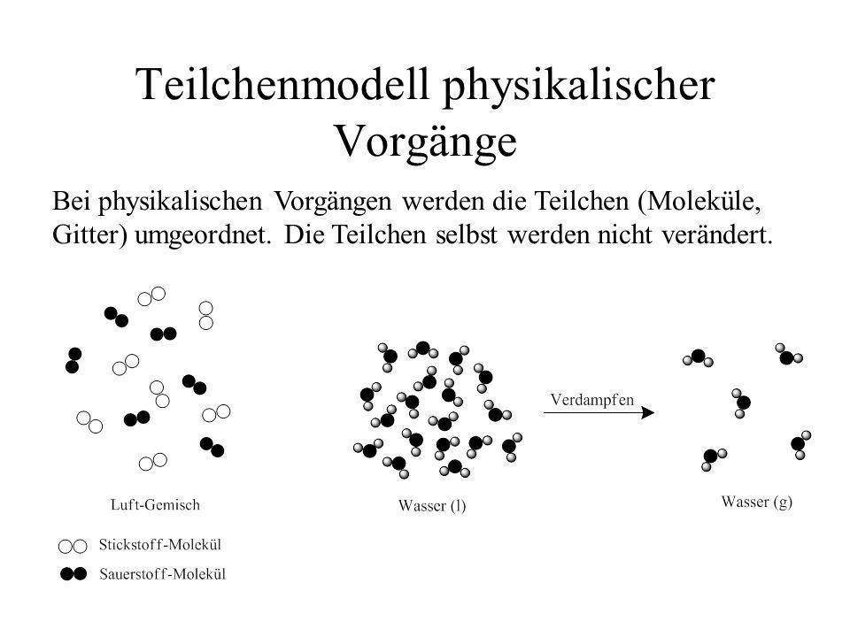 Teilchenmodell physikalischer Vorgänge