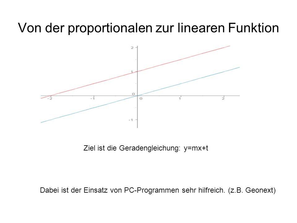 Von der proportionalen zur linearen Funktion