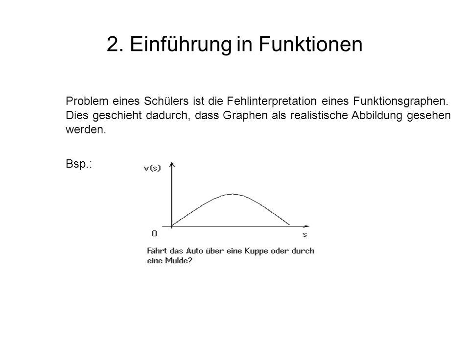 2. Einführung in Funktionen