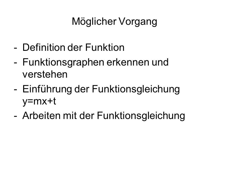 Möglicher Vorgang Definition der Funktion. Funktionsgraphen erkennen und verstehen. Einführung der Funktionsgleichung y=mx+t.