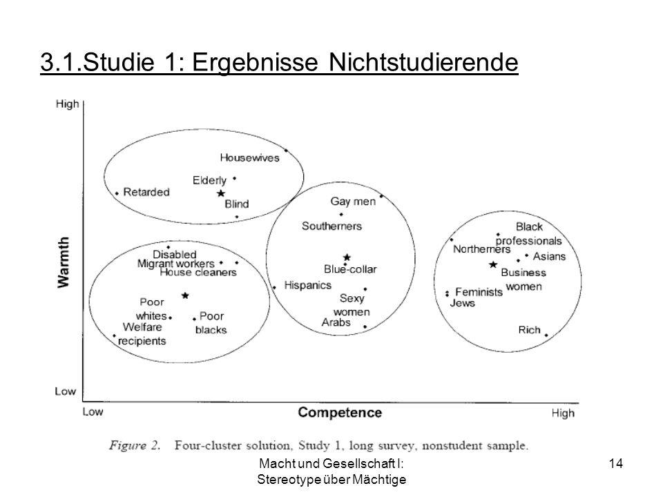 3.1.Studie 1: Ergebnisse Nichtstudierende