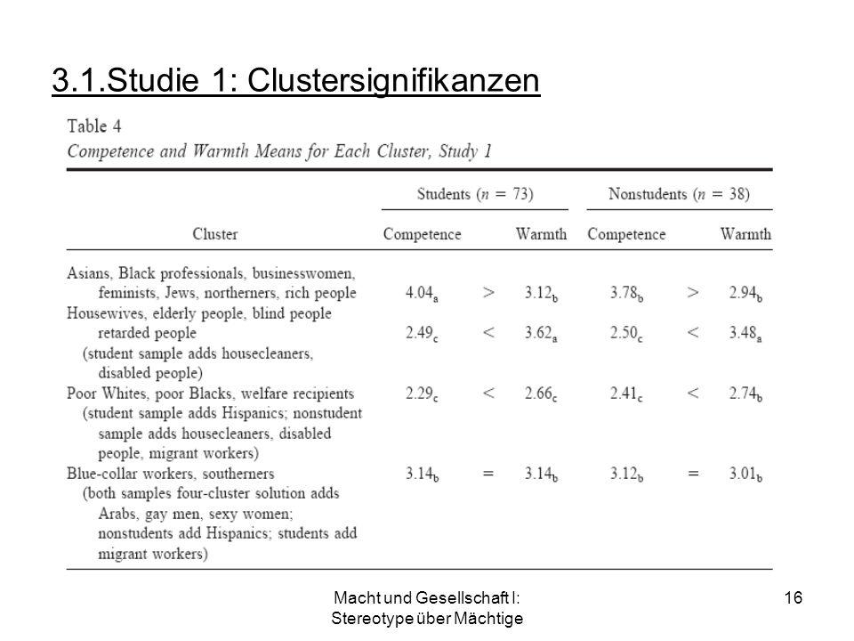 3.1.Studie 1: Clustersignifikanzen