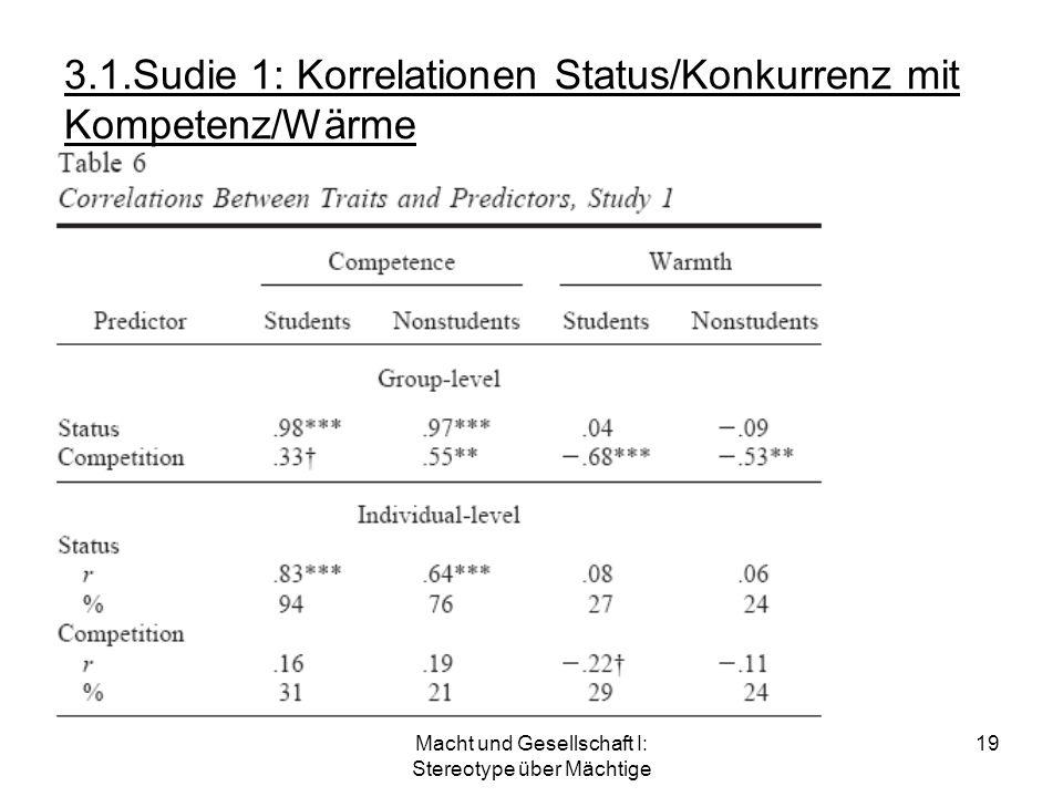 3.1.Sudie 1: Korrelationen Status/Konkurrenz mit Kompetenz/Wärme