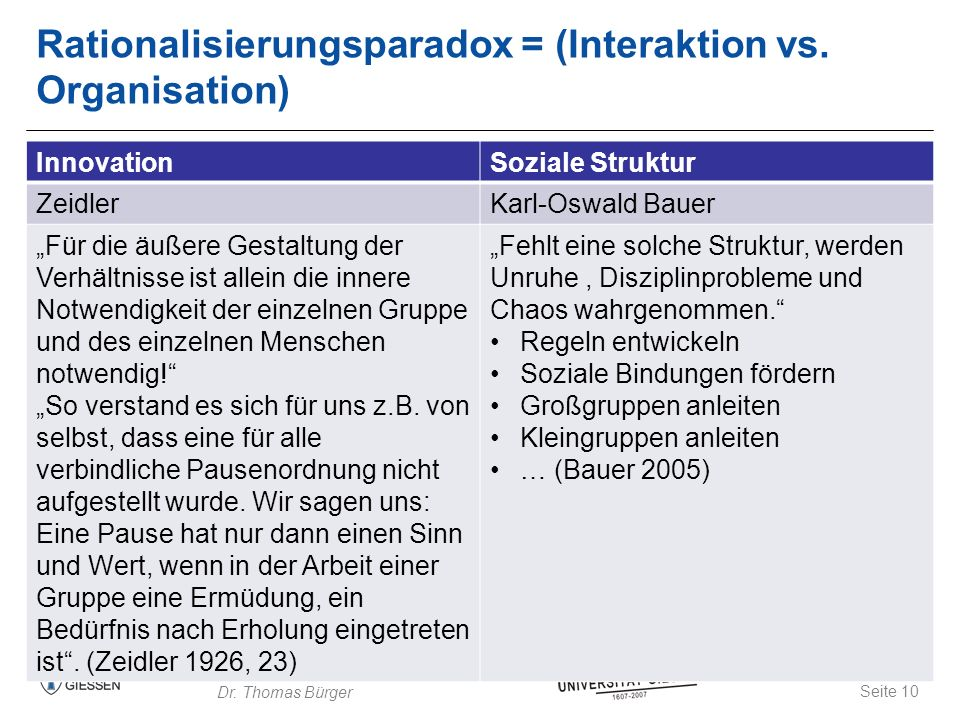 Rationalisierungsparadox = (Interaktion vs. Organisation)