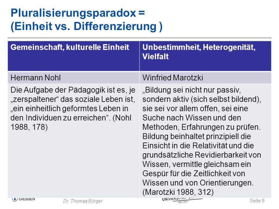 Pluralisierungsparadox = (Einheit vs. Differenzierung )