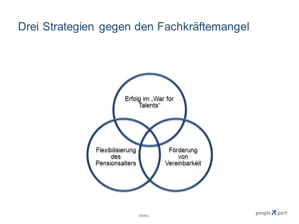 Drei Strategien gegen den Fachkräftemangel