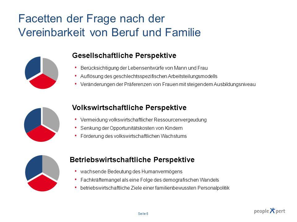 Facetten der Frage nach der Vereinbarkeit von Beruf und Familie