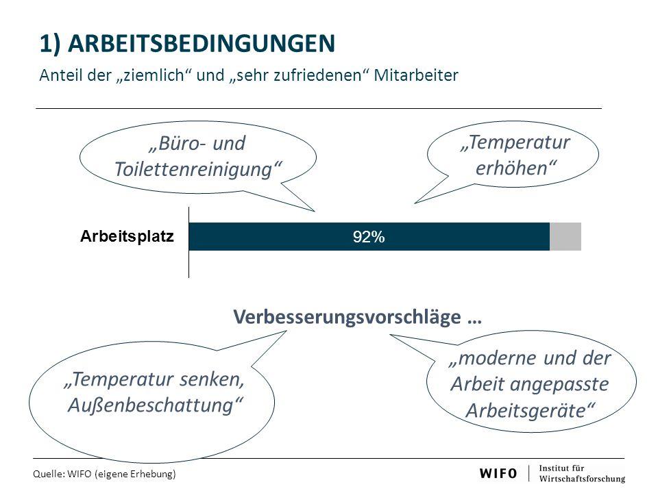 """1) ARBEITSBEDINGUNGEN """"Büro- und Toilettenreinigung """"Temperatur"""