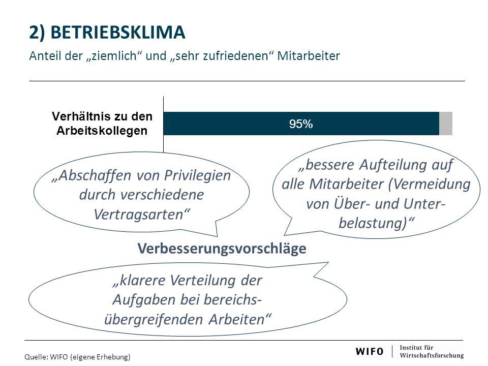 """2) BETRIEBSKLIMA """"bessere Aufteilung auf"""