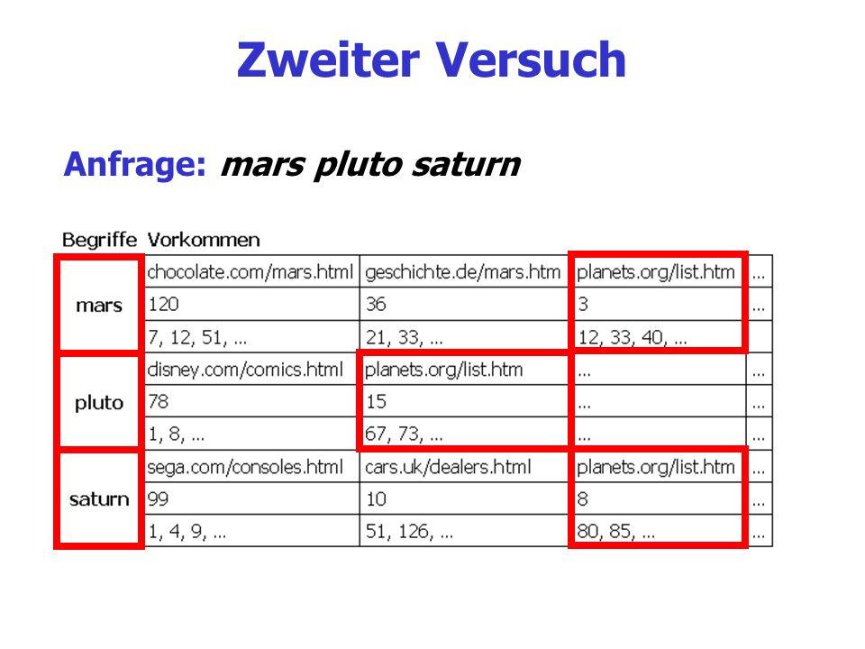 Zweiter Versuch Anfrage: mars pluto saturn