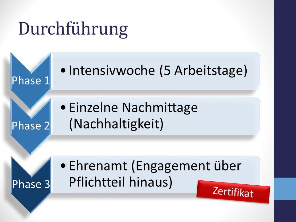 Durchführung Zertifikat Phase 1 Intensivwoche (5 Arbeitstage) Phase 2